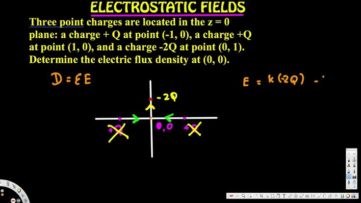 Determine the electric flux density - Electrostatics - Electromagnetic F...