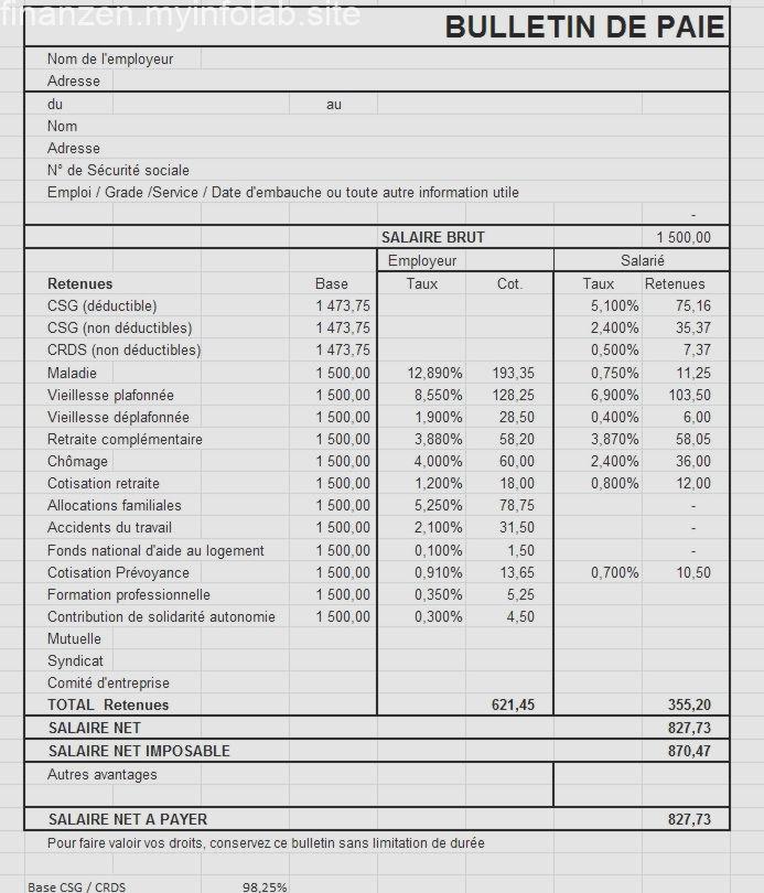 Epingle Sur Budgetisation