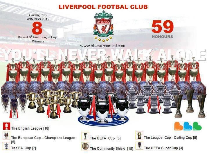 Image result for Liverpool fc  records