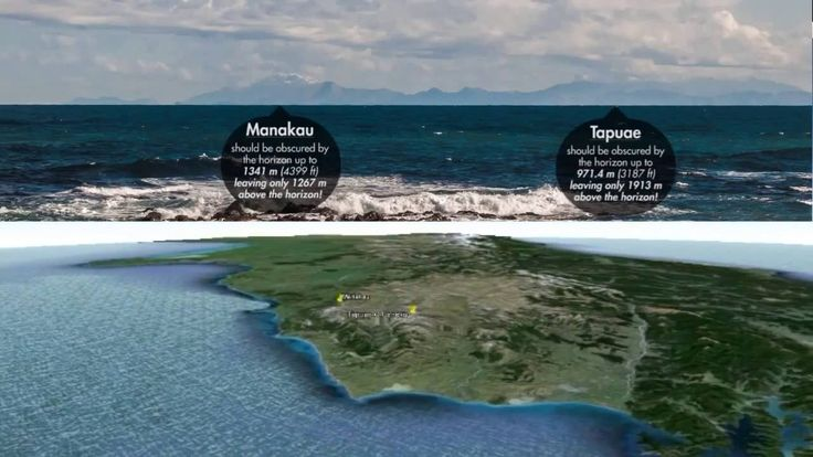 FLAT EARTH - Watch how the Wellington Harbour test Proves Flat Earth
