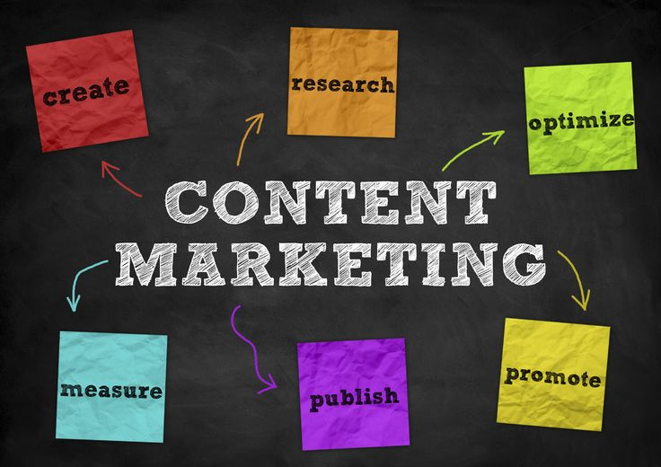 As you use linked devices to reach people with #content,you're engaged in…