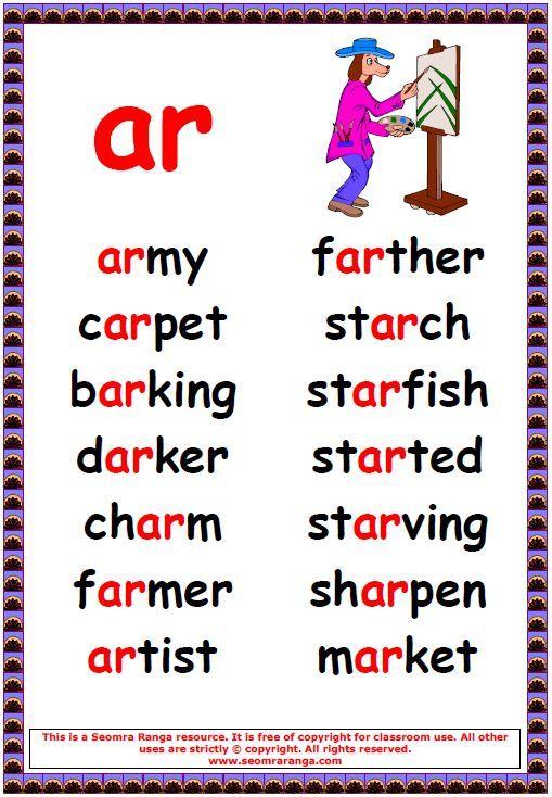 Phonics Poster ar Words 02