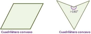 Resultado de imagen para concavo y convexo