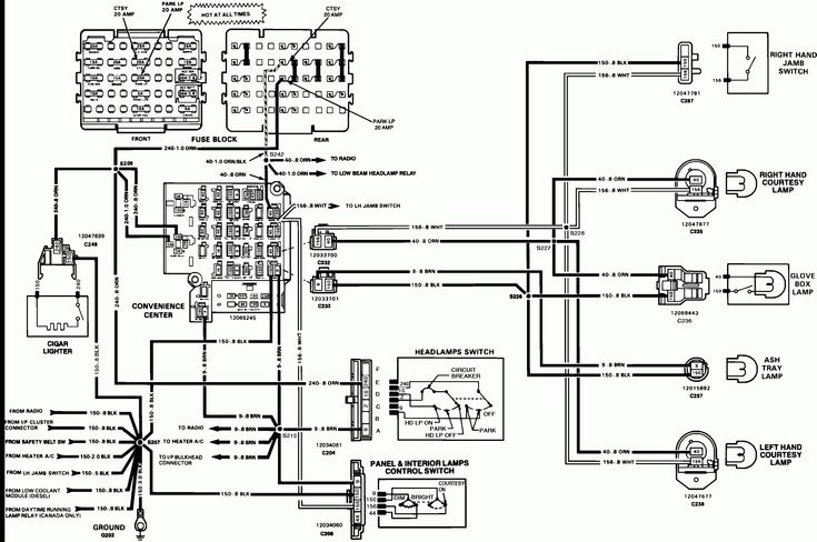 Unique Wiring Colors #diagram #wiringdiagram #diagramming