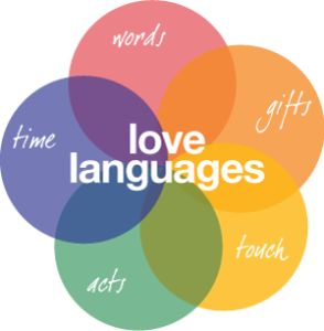 Gary Chapman's Five Love Languages set to music.