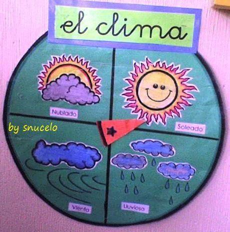 La rueda del clima, me parece una buena idea para trabajar los diferentes agentes meteorológicos en el aula de Educación infantil. Además es fácil de realizar, y, para los más pequeños, también de memorizar.