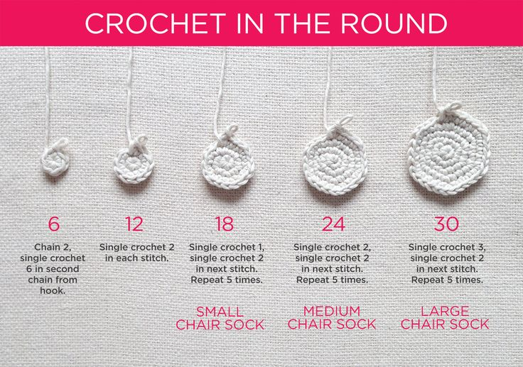 How to make woolly chair socks – crochet pattern - Wool Street …                                                                                                                                                                                 More