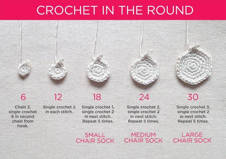 How to make woolly chair socks – crochet pattern - Wool Street
