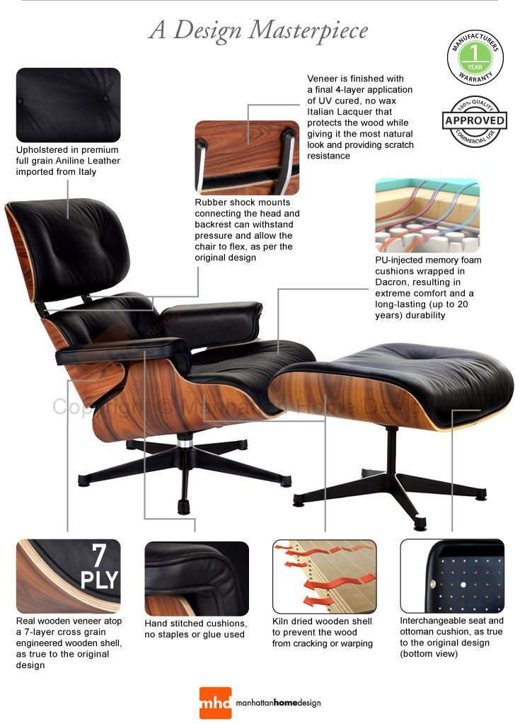 Eames Lounge Chair & Ottoman reproduction | Manhattan Home Design replica