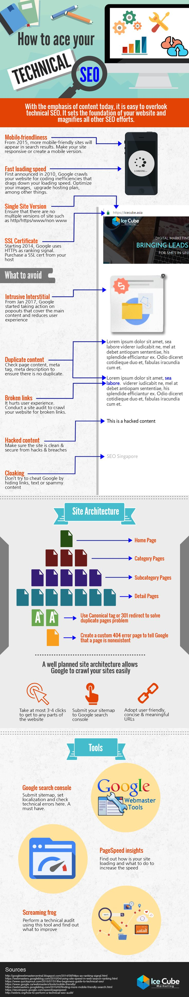 Technical SEO is often an overlooked aspect of SEO. However, it's as important as getting your content right. It's the supporting structure behind your SEO strategy, and its immense importance is evident, as you will find out below. In this infographic, we have listed out what you should and should not do, as well as …