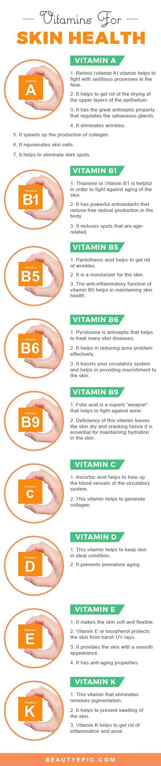 Deficiency of vitamins causes the skin to become ugly, lethargic, rashes and your skin become shrunken. A list of best vitamins for skin is listed here