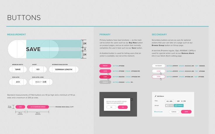 Fitbit UI/UX guide by Caroline Wiryadinata