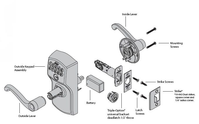 door handle parts names best design exploded view
