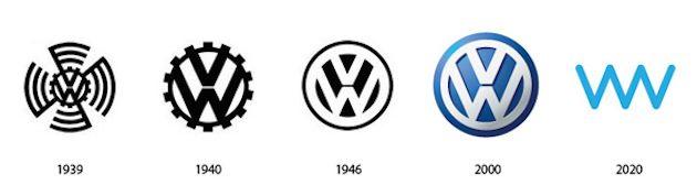 VW mark evolution
