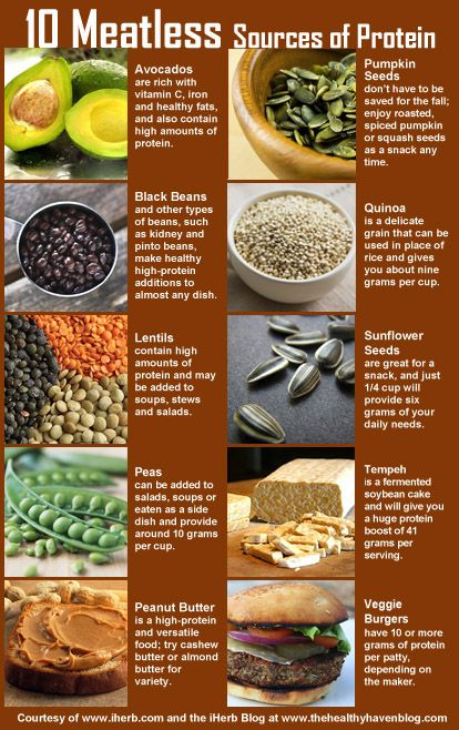 Meatless sources of protein.