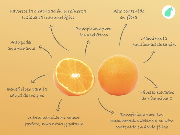 Infografía de los beneficios de la naranja #naranja #infografía #beneficios #propiedades