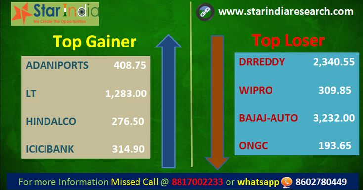 #nifty #gainer #Loser #market #trading #tips #shares #sensex #nse #bse #stocks #equity The origin of stock market is from the stock cash. The benefit of trading in cash market is traders can trade/invest