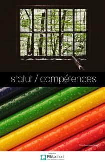 statut compétences | Piktochart Infographic Editor