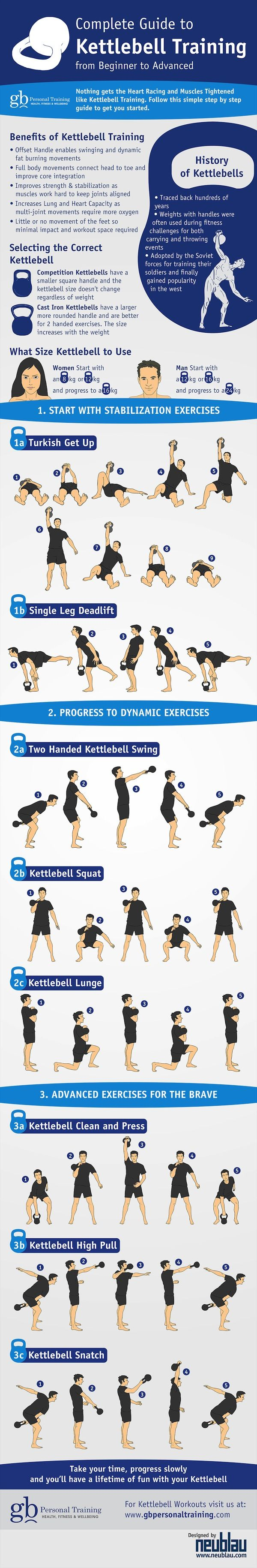 Want to try kettlebell training? Follow this handy guide from top trainer Greg Brookes #fitness #kettlebell More