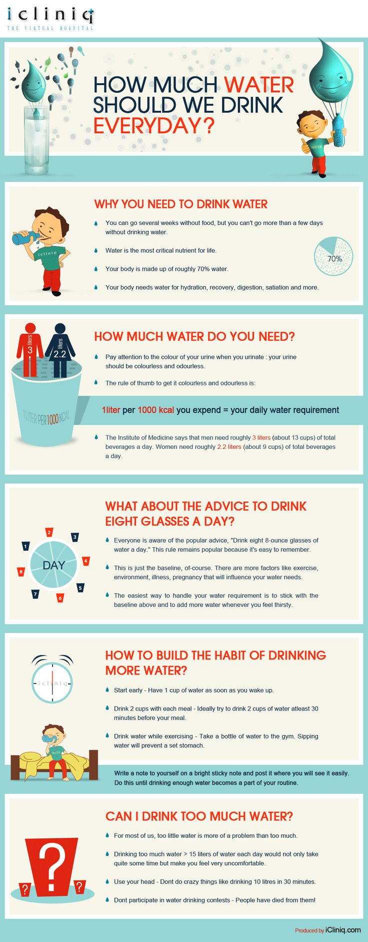 How Much Water Should We Drink Every Day? [Infographic] ~ Visualistan