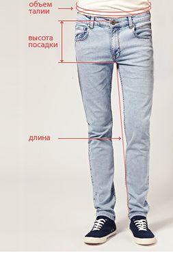 как правильно должны сидеть брюки на мужчине: 14 тыс изображений найдено в Яндекс.Картинках