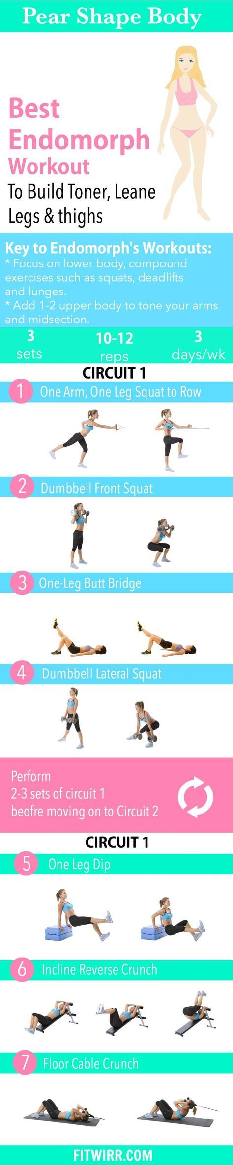 Pear Shaped Body Endomorph Workout Plan