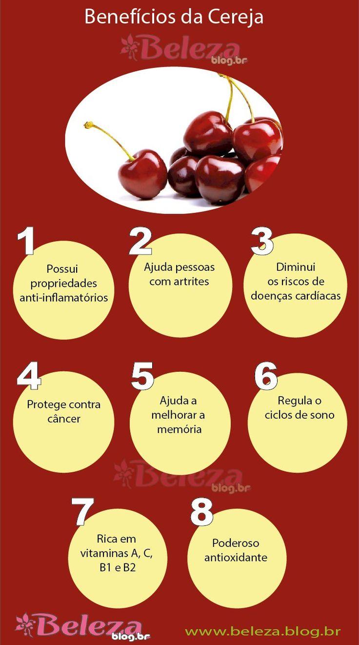 Beneficios da Cereja