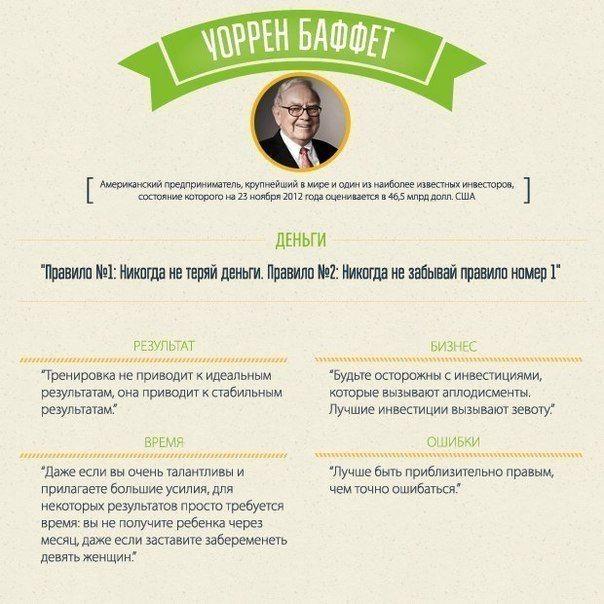 10 рекомендаций от самых богатых людей Мира / Основы бизнеса