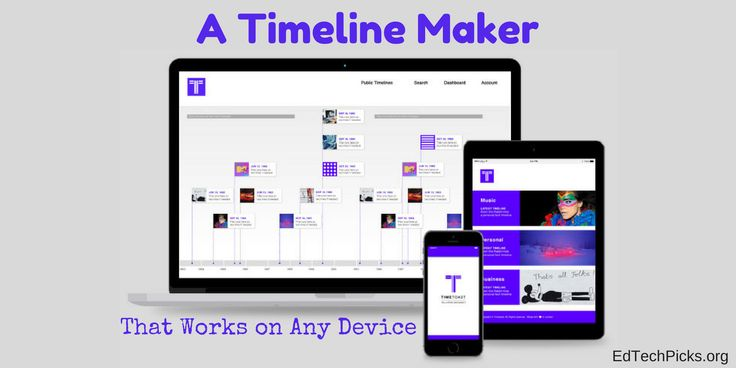 An Interactive Timeline Maker That Works on Any Device One of my students' favorite timeline makers, Timetoast is incredibly easy to use. It's a great way to make timelines on any device (including iPads).#ded318
