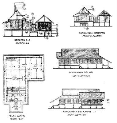 The Kedah Home
