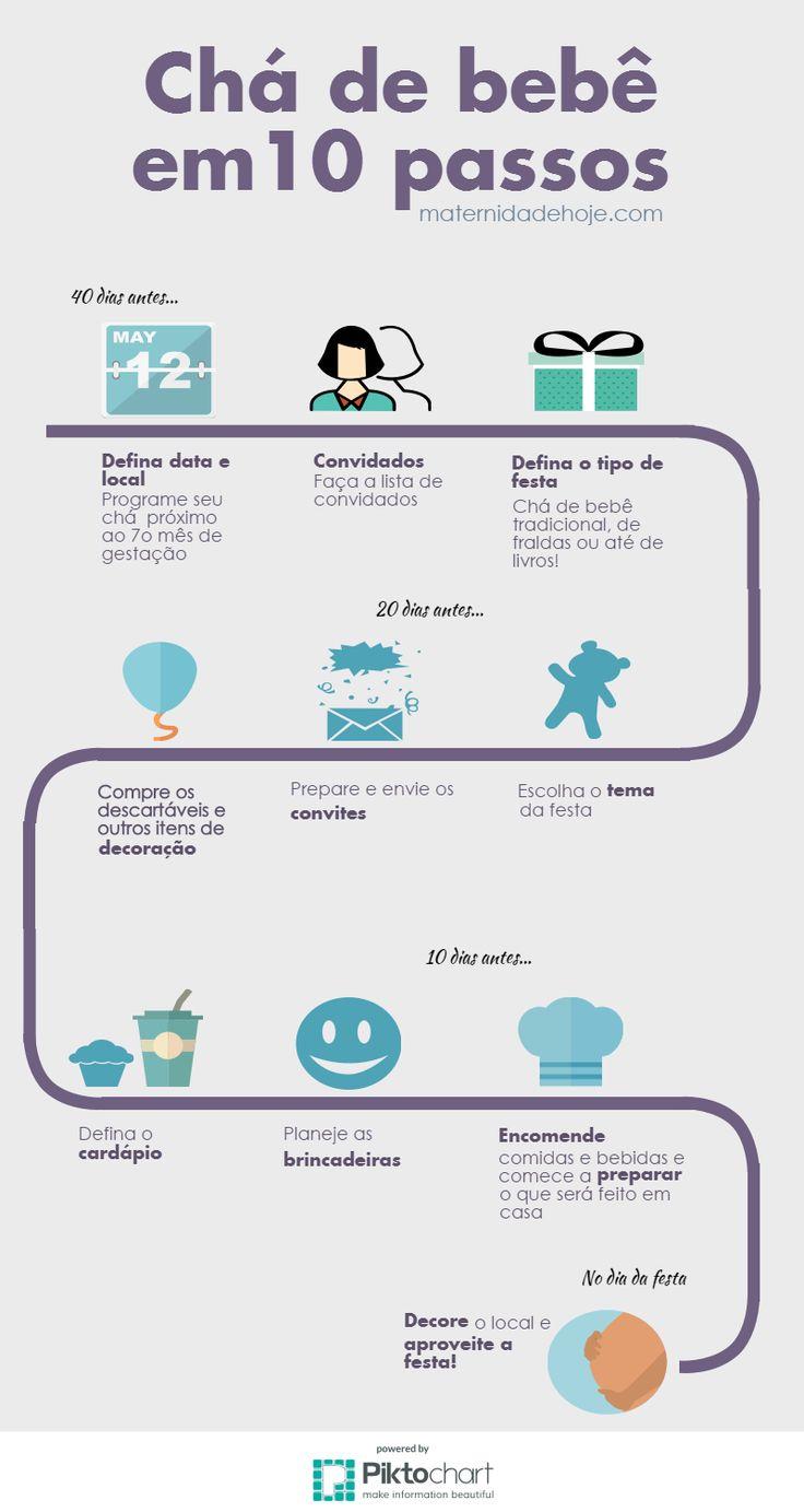 10 passos para organizar seu chá de bebê