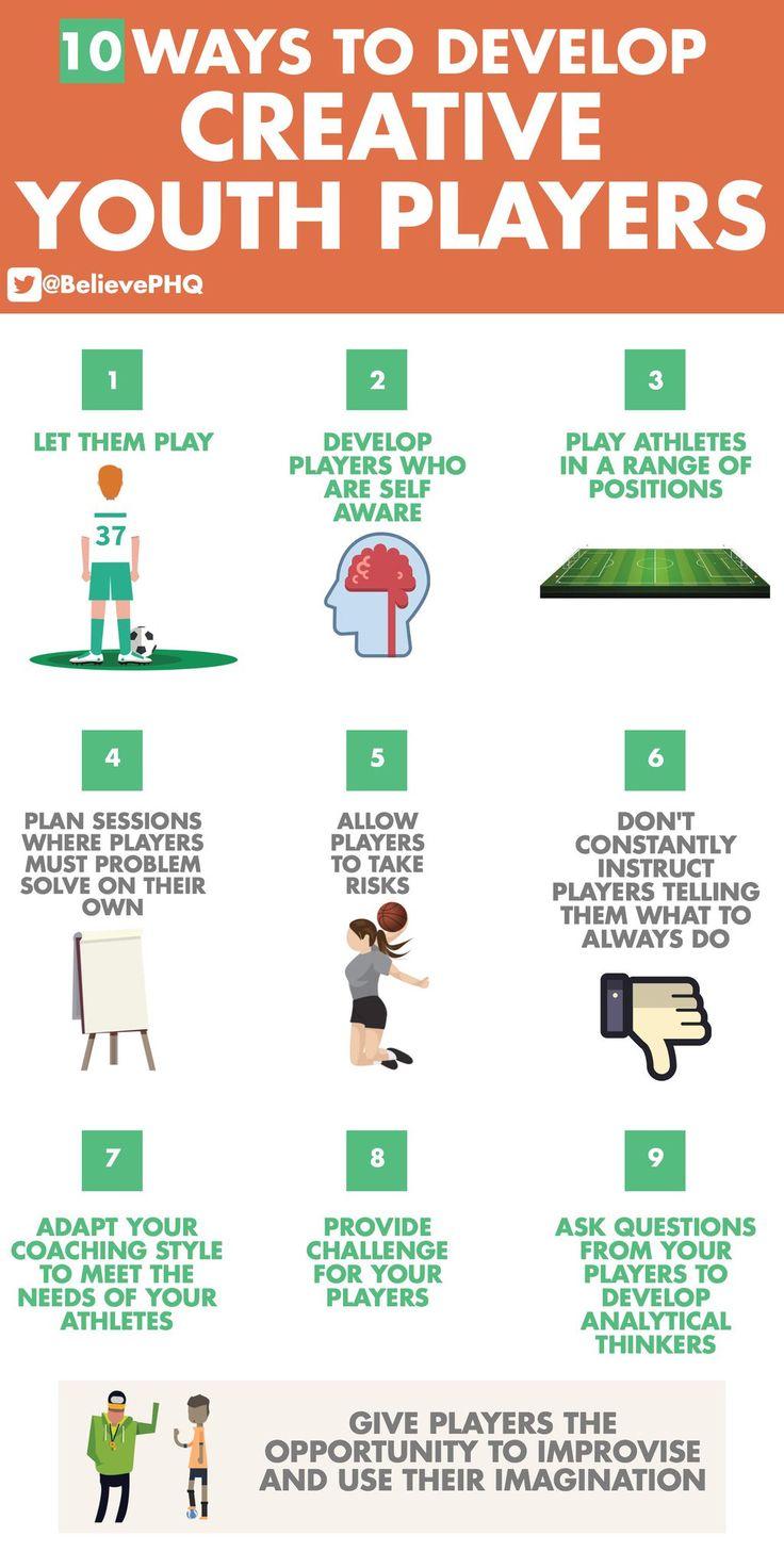 Pin by Luke Gaffney on sport psychology in 2020 Sports