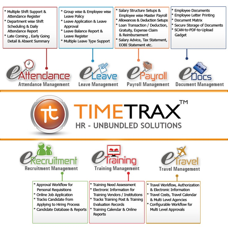 Best Timetrax Images On   Management Software And