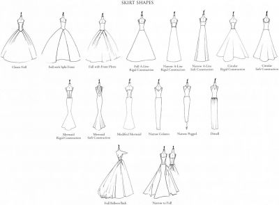 Types Of Skirt Shapes For Wedding Dresses