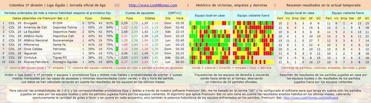 #FÚTBOL #COLOMBIA #apuestas #pronósticos #picks Partidos, cuotas, horarios. #Software Premium! Bet: http://www.losmillones.com/software/