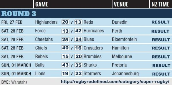 Super Rugby Round 3 results : Fri. 27th. - Sat. 28th. - Sun. 01 Mar. 2015