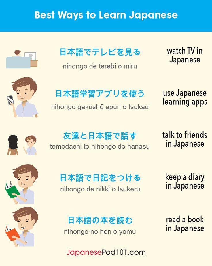 Pin by Ing Ing Biggulp on Nihongo Learn korean, Learning