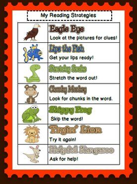 Elementary reading strategies. These are used during guided reading time. Use an animal to help support the child without giving them the word. Found on pinterest