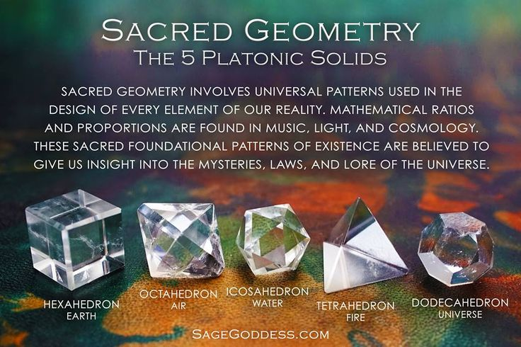 Sacred Geometry: The Five Platonic Solids. #CrystalHealing