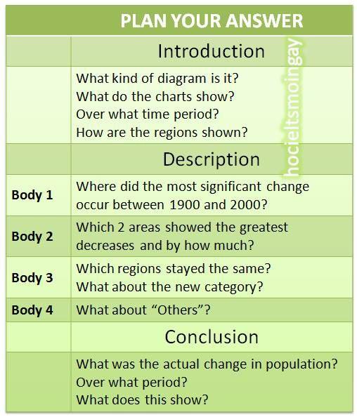 English creative writing topics for grade 2