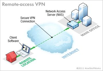 https://www.my-private-network.co.uk/knowledge-base/account-related/changepassword.html pripojení k vpn windows 7 k-secure vpn crack pripojení k vpn windows 8 ba-k vpn k-secure vpn server 2.0