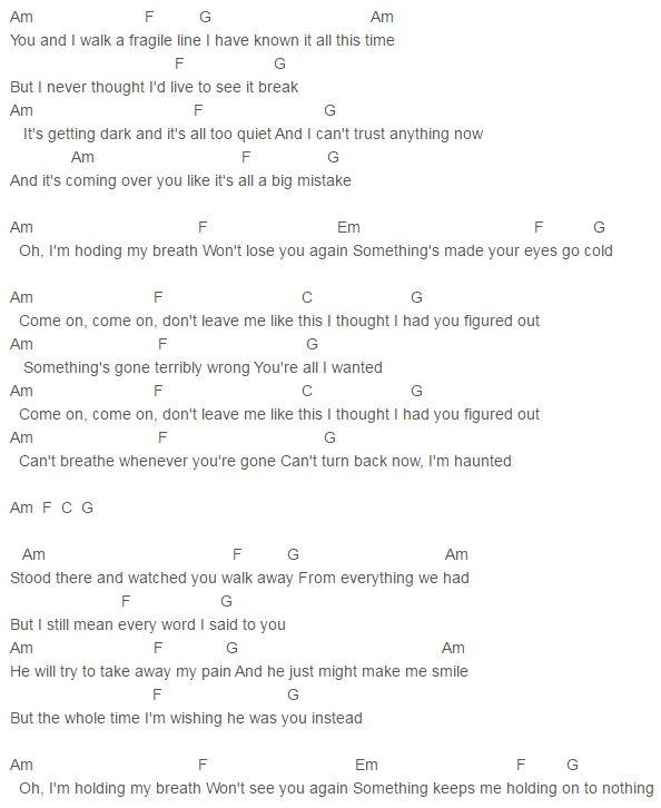 YOUR SONG Chords Elton John EChords Piano t