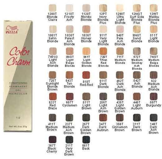 Color Charm Chart Peopledavidjoel