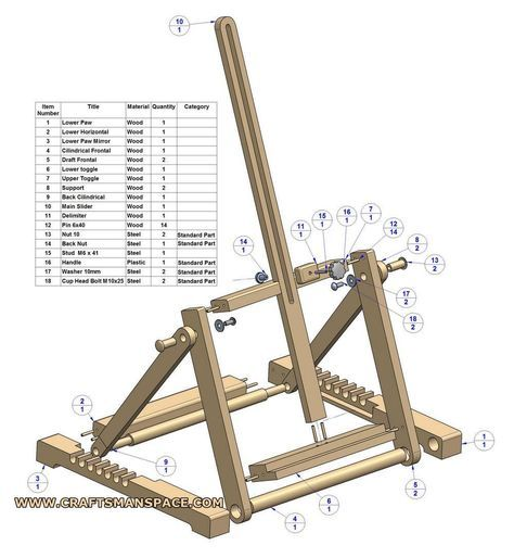 H frame folding tabletop easel plan - Parts list