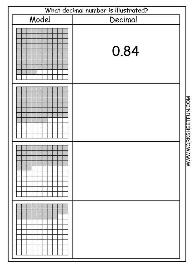 Introducing Decimals Worksheets place value includes whole – Introduction to Decimals Worksheet