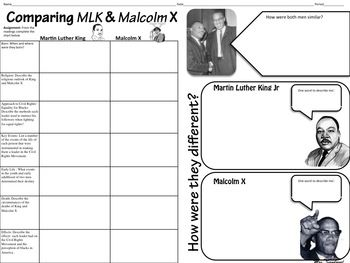 the comparison of malcolm x and Differed on the roles of whites in the civil rights movement king was a baptist minister malcolm x rejected christianity and became a black muslim in this chapter you will leam more about the backgrounds and careers of these two great leaders, and you will have a chance to examine the differences in their philosophies.