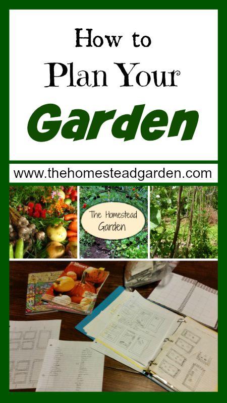Garden planning. Saved from Cris @ The Homestead Garden