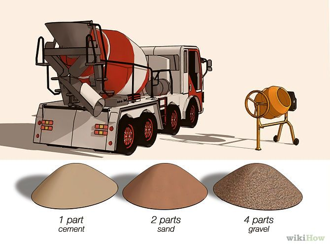 How to Pour Concrete: 12 Steps (with Pictures) - wikiHow