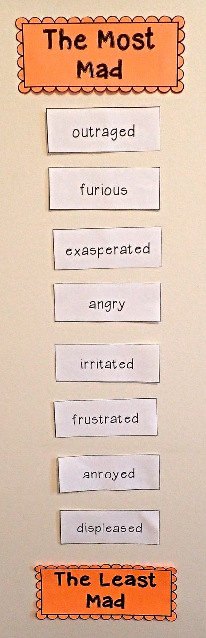 """Free - Word Wall for upper grades.  Sort words based on their """"shades of meaning."""""""
