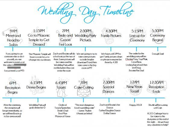 32 best Wedding Day Schedule images on Pinterest Wedding - wedding weekend itinerary template